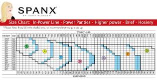 Spanx Size Chart Spanx Super Higher Power