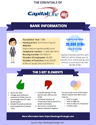 Capital One Bank Customer Service File Capital One 360 Bank Online Banking Infographic Png Wikimedia