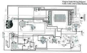 chevy v8 engine diagram wiring diagram datasource small chevy engine diagram wiring diagram centre chevy v8 engine diagram