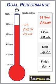 Sales Tracking Chart Sales Tracking Chart Goal Thermometer Goal Tracking Goals