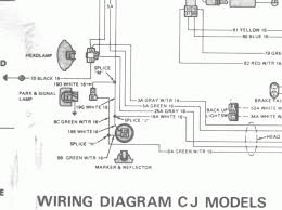 jeep cj7 wiring harness diagram engine jeep wiring diagrams online