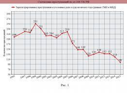 Бэби боксы рассказка о статье УК tekstus Анализ статистики убийств новорожденных и работы бэби боксов в России