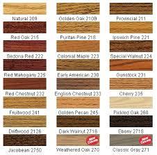 Valspar Wood Varnish Colour Chart Bedowntowndaytona Com