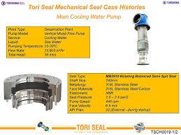 Mechanical Seals Torishima English