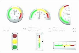 Excel Dashboard Gauges Free Download Best Of Excel Gauges