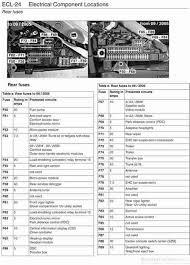 bmw 520d fuse box wiring diagram site bmw 520d fuse box wiring diagrams source bmw 520d 2017 bmw 520d fuse box