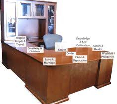 feng shui for the office. feng shui for the desk office space planning liquidation