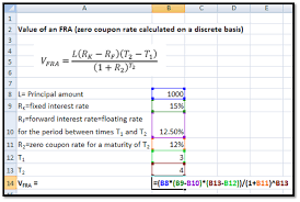 Forward Rate Calculations Forward Rate Agreements And