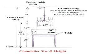 chandelier size standard
