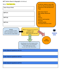 Creating Classroom Infographics Using These 2 Awesome Google Docs
