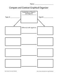 graphic organizers science and graphics on pinterest here is a set of graphic orgainzers you can use when comparing and contrasting different versions