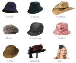 <b>Womens Hat Style</b> Names Different types of <b>hats</b> caps in 2019 | <b>Hats</b> ...