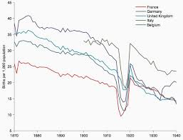 A Demographic Consequence Of The First World War Vox Cepr