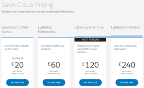 Salesforce Pricing Uncovering The Hidden Costs In 2018