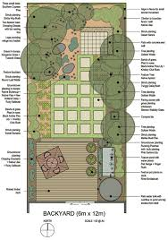 Small Picture Garden Design Examples Pictures Perfect Home and Garden Design