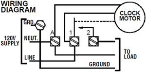 wiring diagram sprinkler intermatic timer wiring diagram in intermatic timer switch wiring diagram white intermatic timer wiring diagram clock motor sample ground line neut supply upholster wire