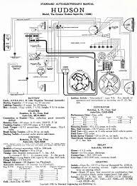 hudson manuals tech index 1949 Chrysler Windsor 1948 Chrysler Windsor Wiring Diagram #28