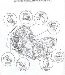 transmission 2003 chevrolet impala jerks after stopping enter image description here