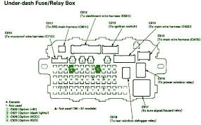 1996 honda accord fuse box gardendomain club 1996 honda accord ex fuse box diagram 96 accord fuse box diagram under dash circuit wiring 1996 honda