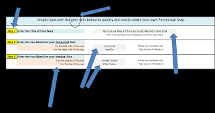 analytical mindset step3 enter label of vertical axis attributes