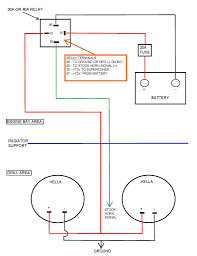hella horn install 2002 wrx using stock wiring here s the wiring schematic i used for my bugeye