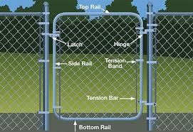 chain link fence gate hinges learn how to assemble and hang a chain link gate for chain link fence gate hinges