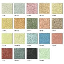 name full porcelain exterior wall tiles