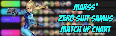Smash Ultimate Matchup Chart Marss Releases His Zero Suit Samus Match Up Chart For Super