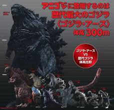 Godzilla Chart Godzilla Store Godzilla Size Chart Godzilla Know Your Meme