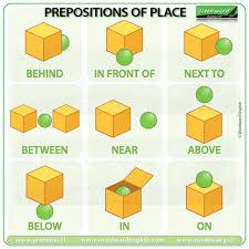 Basic English Chart