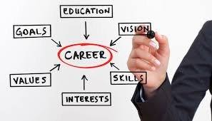 career plan start the new year with a career plan career tuneup