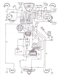 negative earth wiring diagram norton commando classic this is my hand drawn diagram that i actually built the harness to i used the fuzeblocks fuse box which has a relay to turn on all the fused circuits