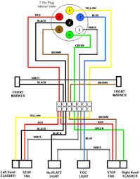 wiring a 7 blade trailer harness or plug in diagram pin kwikpik me 7 pin trailer wiring diagram with brakes at 7 Blade Wiring Diagram