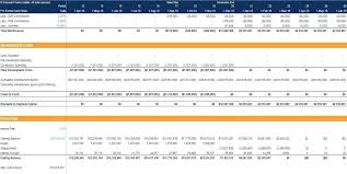 Real Estate Financial Model Template