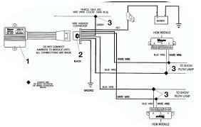 meyer salt spreader wiring diagram snow plow parts luxury simple for meyer snow plow wiring diagram for headl
