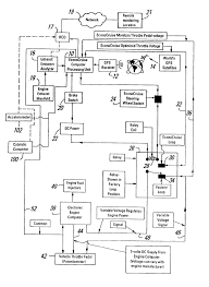 Eagle trailer wiring diagram inspiration eagle trailer wiring