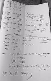 Syllogisms Quiz 1 Testbook Blog