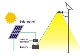 street light wiring diagram street image wiring solar street light wiring diagram solar auto wiring diagram on street light wiring diagram