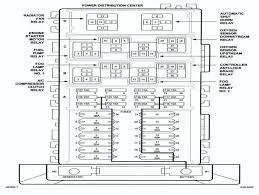 2000 jeep cherokee sport fuse box diagram door lock wiring grand 2000 jeep fuse box location at 2000 Jeep Fuse Box
