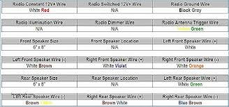 2011 f 150 speaker wiring diagram wiring diagrams schematics Brain Box Wiring Diagram Ford 2011 ford f150 radio wiring diagram personligcoach info 2011 ford f150 stereo wiring harness diagram 2011