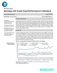barclays us credit card performance