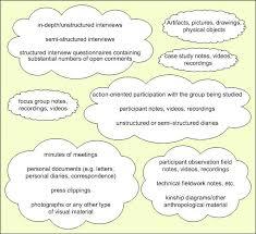 Qualitative Research Paradigm Case Studies