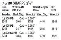 45 110 Ballistics Chart 45 110 Sharps Ammunition