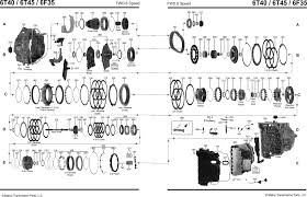 general motorsfwd 6t40, 6t45 transmission parts Allison Trans Diagram transversely mounted six speed automatic transmissions allison trans diagnostic codes