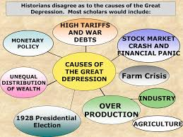 causes of the great depression dual credit american studies causes of the great depression