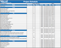 Scheduling Matrix Template Generating Value By Using A Project Schedule And Gantt Chart