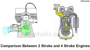 difference between 2 stroke and 4 stroke engine animation gif 4 stroke engine diagram animation jodebal com 502 x 280