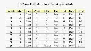 Contemporary Couch To Marathon Training Concordiadc Live