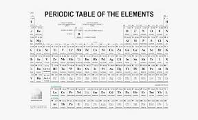 Download By Size Periodic Table A4 Printable 2083843