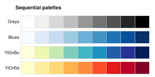 Cmyk Color Chart Enchanting Picking A Colour Scale For Scientific Graphics Better Figures
